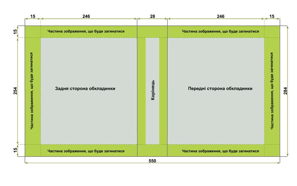 обкладинка фотокниги 25x25 для 6-10 разворотов